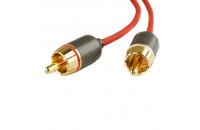 Кабели аудио-видео NuForce Transient RR-MM 1m